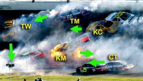 race 3 stops short
