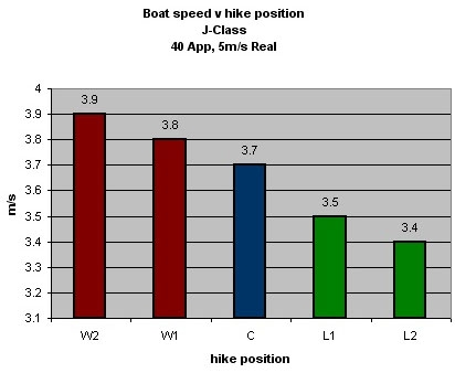 hike-position