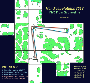 Plum Gut Handicap Hotlaps 1005