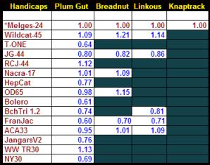 HH Summary Jan8 2012