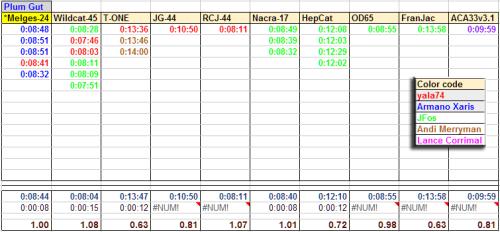 Plum Gut HH Jan2 Table