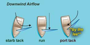 downwind airflow