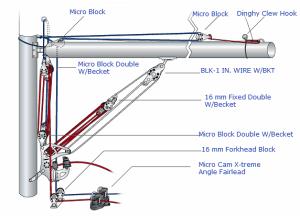 laser boom rig