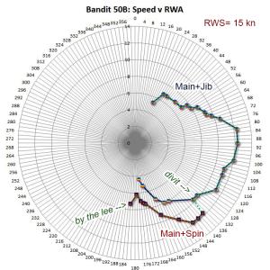 Bandit 50b BSvRWA