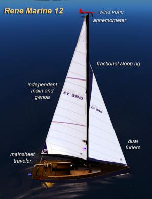 RM12 sails