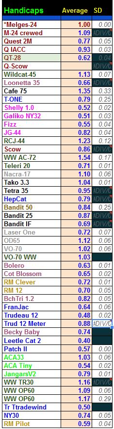 HH 2015-1017 b